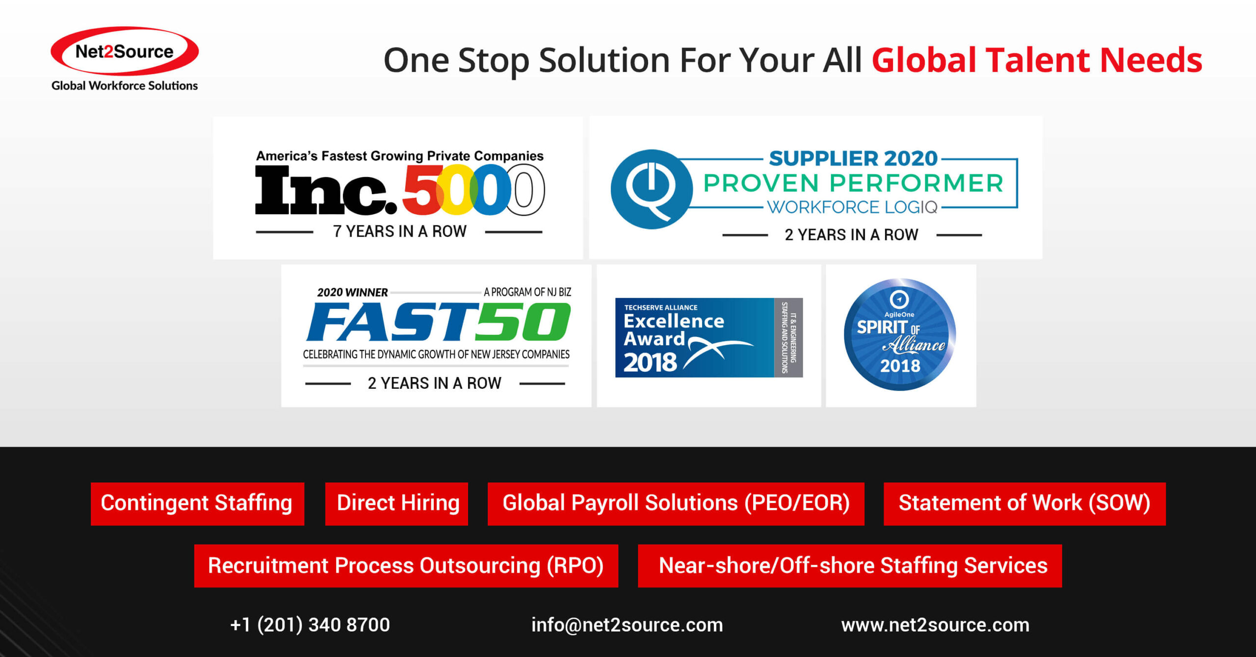Net2Source - Global Workforce Solutions Company